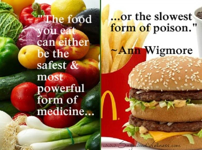Mat, inflammasjon og diabetes